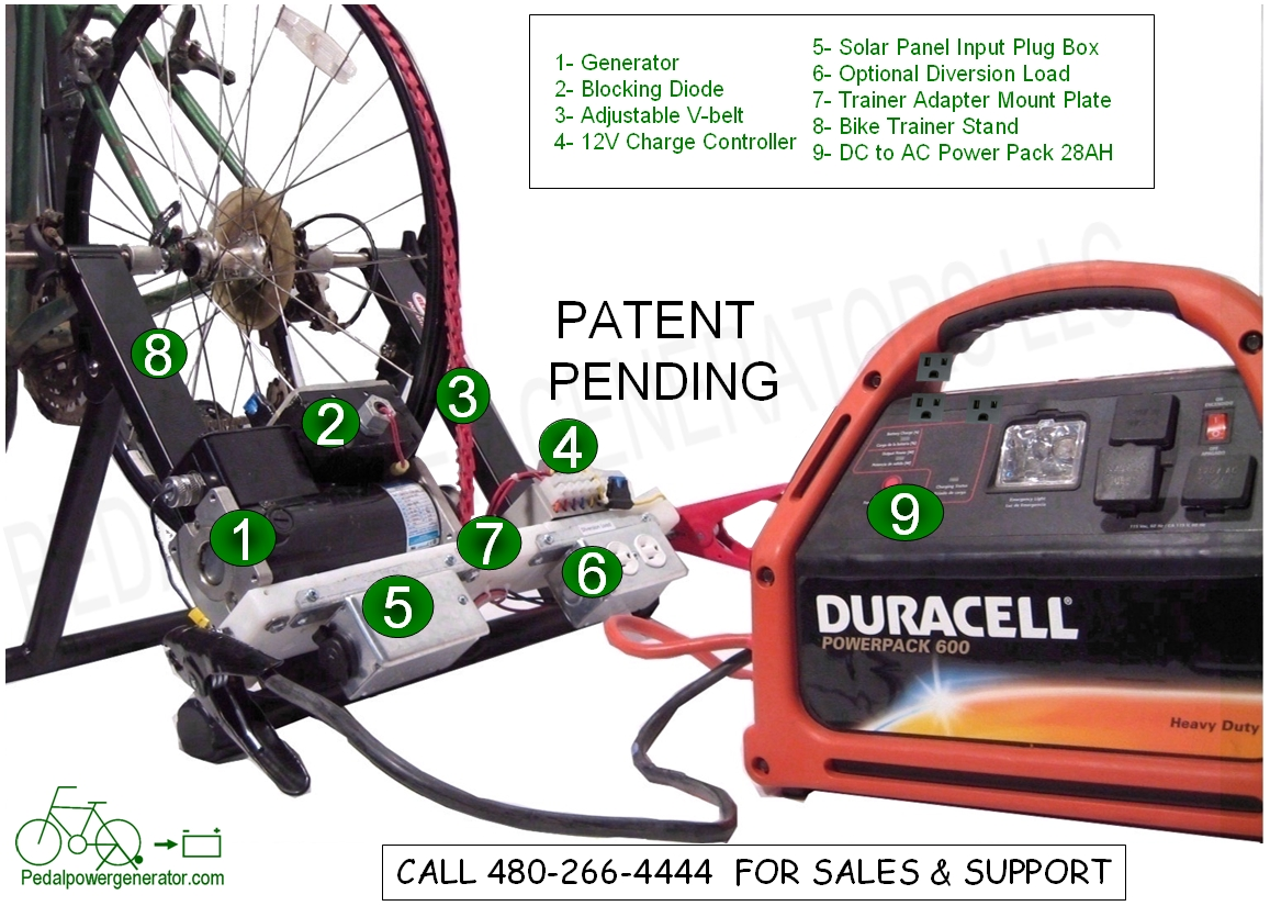 FREE BUILD YOUR OWN BICYCLE GENERATOR PLANS